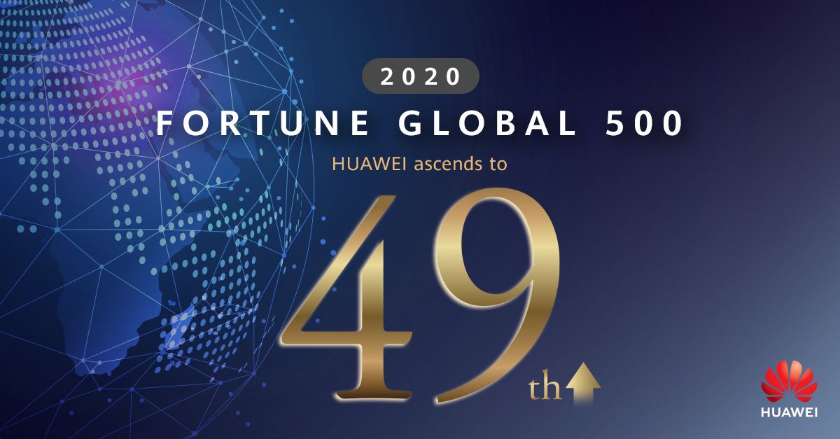 Huawei Global Fortune 500