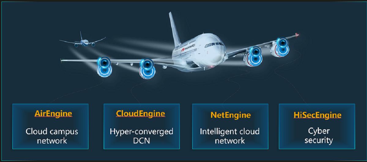 Huawei Intelligent IP solution